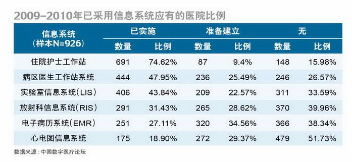 做中国市场第一