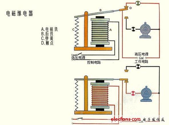 时间继电器的工作原理与接线图
