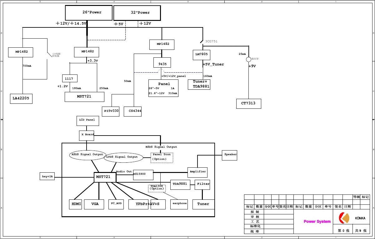 来看康佳液晶电视机lc32es62电路图